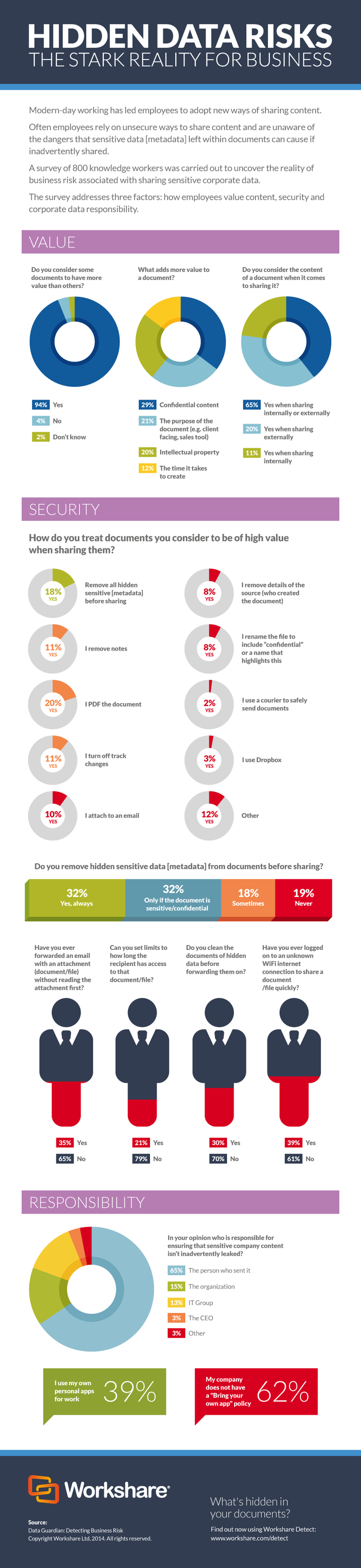 HIDDEN DATA RISKS: THE STARK REALITY FOR BUSINESS