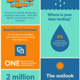 Workshare forecast a sunny outlook for consolidated file sharing!