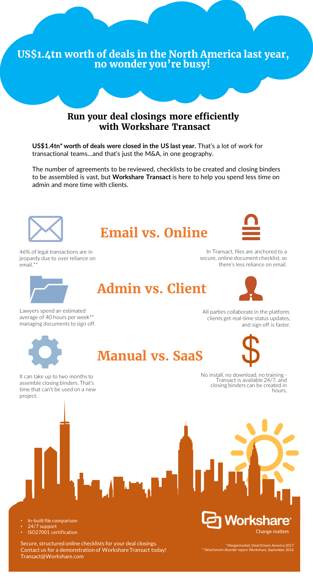 Workshare Transact Infographic